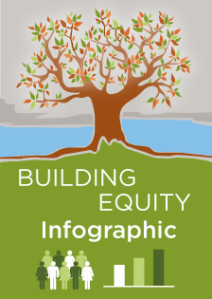 King_County_Building_Equity_Infographic_icon